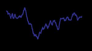 weight_trend